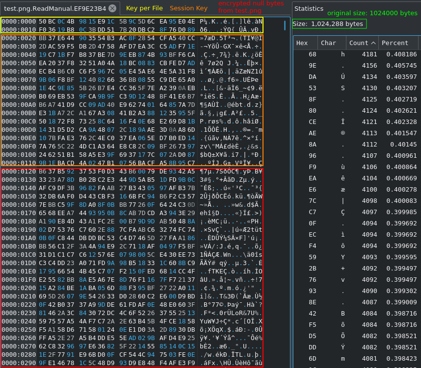 Testfile encrypted